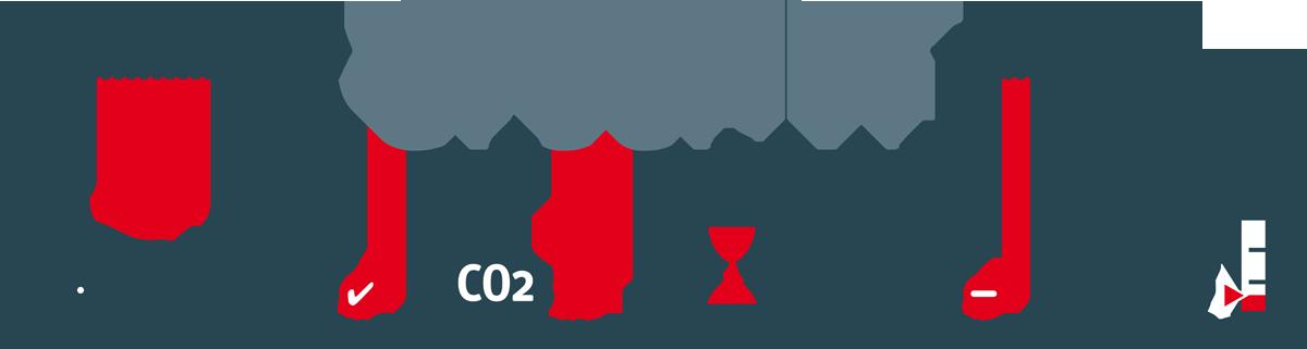 Nachhaltigkeit mit Green-IT